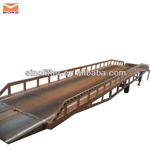 hydraulic manual loading dock leveler