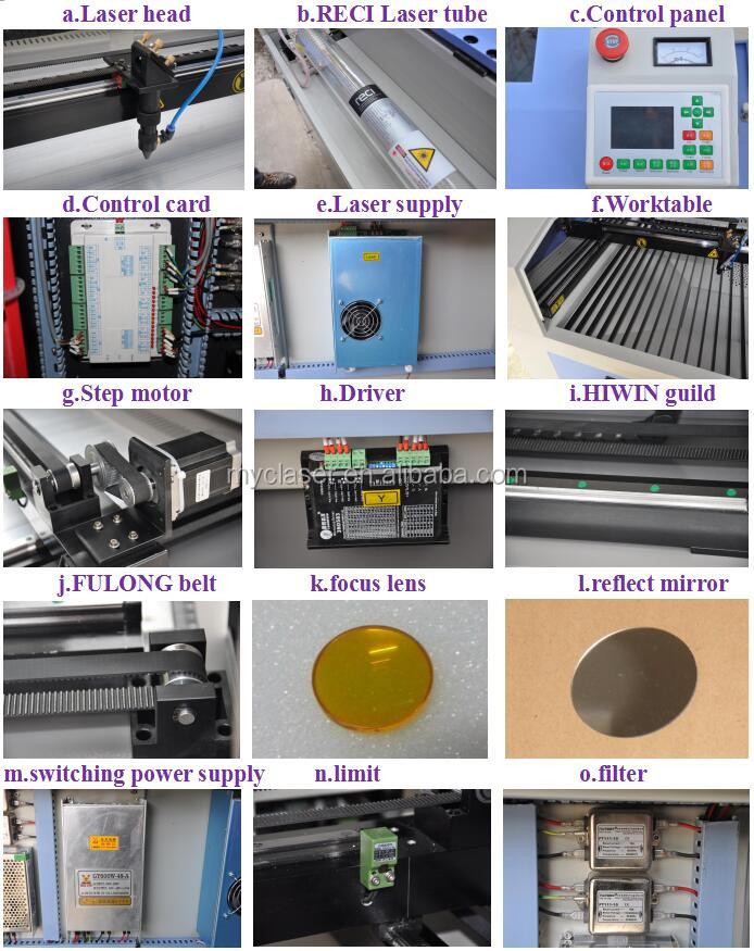 laser cutting machine for cards