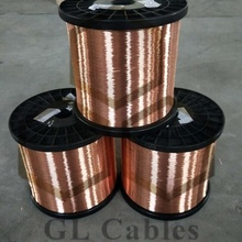 CCA  Copper Coated Aluminium  VS COPPER