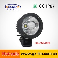 Best Price for Cannon LED Lights 25w Vision Style for offroad driving spotlight for 4WD ATV UTV