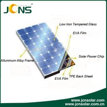 2017 stock offer Panel solar 250W FOB shenzhen price for Chile