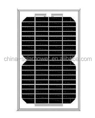 New patent hot sale high quality solar charger /cheap solar panels made in China