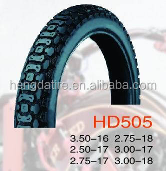 ISO9001:2008 quality system control motorcycle tires