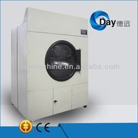 CE top haier washer dryer