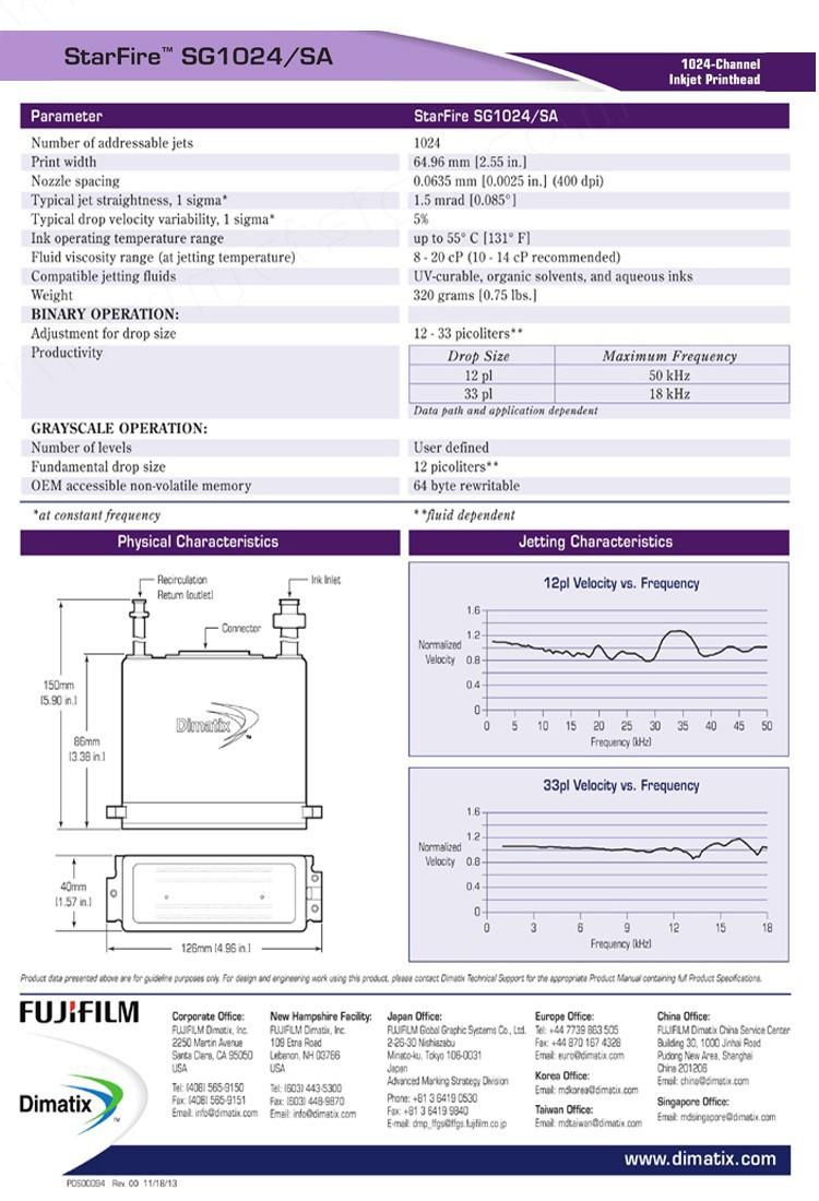 spectra polaris 512-35pl printhead