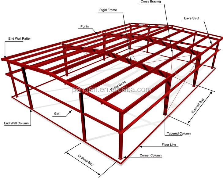 steel structure house with ISO9001 Certification