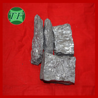 Hot Sales Well Ferro Manganese Manufacturer