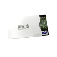 2017 New Products Rfid Card Blocking