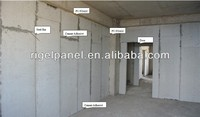 Lightweight Strong Expanded Polystyrene Blocks for Prefab House