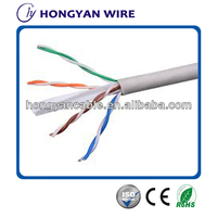 stp amp cat6 cable fluke testing network cable lan cable for meeting room