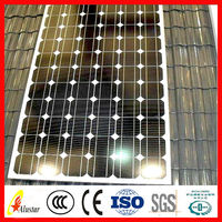 Aluminum profile for solar frame panel