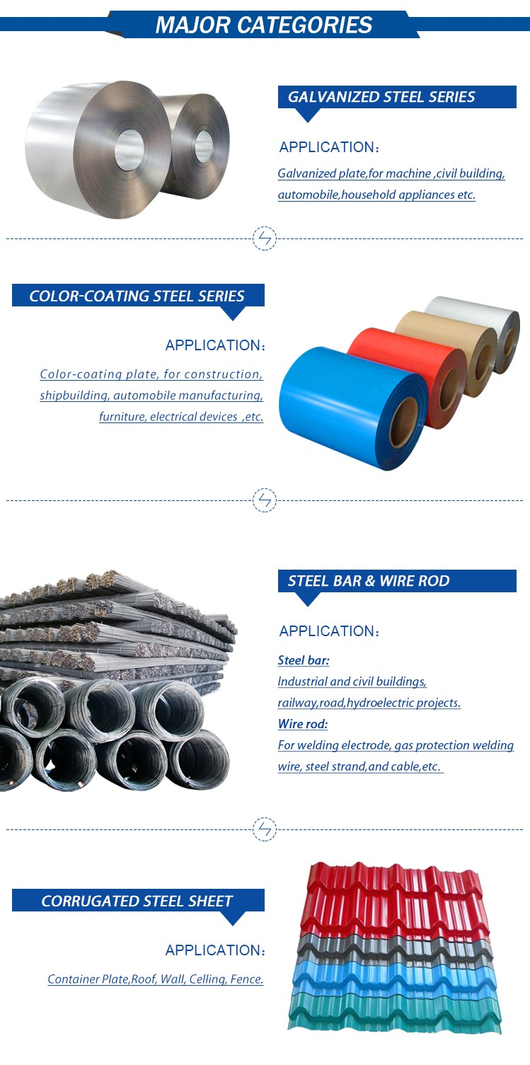 Lastest ppgl prepainted sheet metal coil