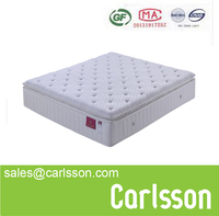 Round Bed Mattres Bedroom Mattress Latest Double Bed Designs Bedroom Furniture Price Bonel Spring Unit For Mattress