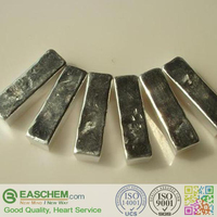 Indium Ingot 99.995% 99.999% Silver Grey Color