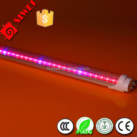 g13 1200mm sex pink tube animal 18 watt led red tube LED light LED tube light LED light tube