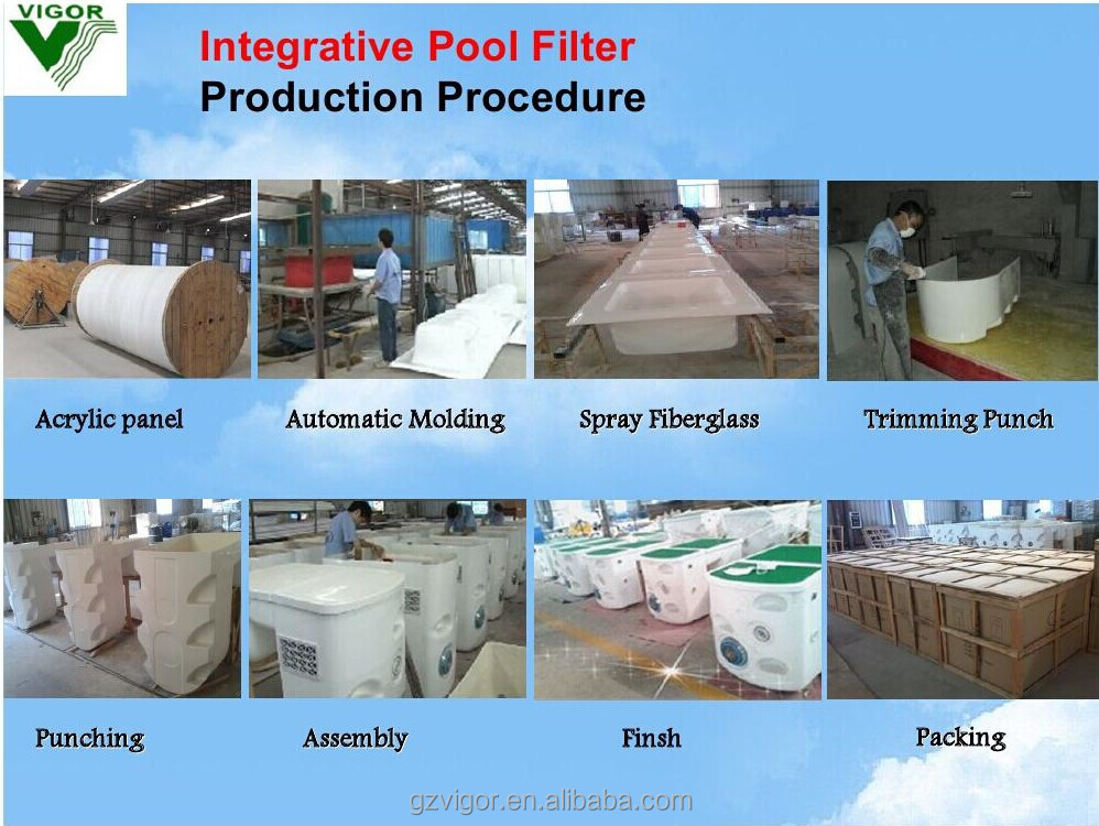 Factory Fiberglass Integrated Pipeless Best swimming Pool filter with cleaing equipments