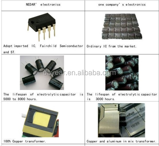Good quality! led power supply 12-24V , 1000mA power supply 24V led driver