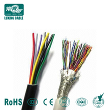 jaringan kabel from Shandong New Luxing