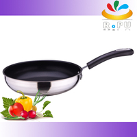 New products stainless steel non-stick cookware/frying pan