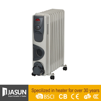Wholesale hot oil filled radiator heater lowes