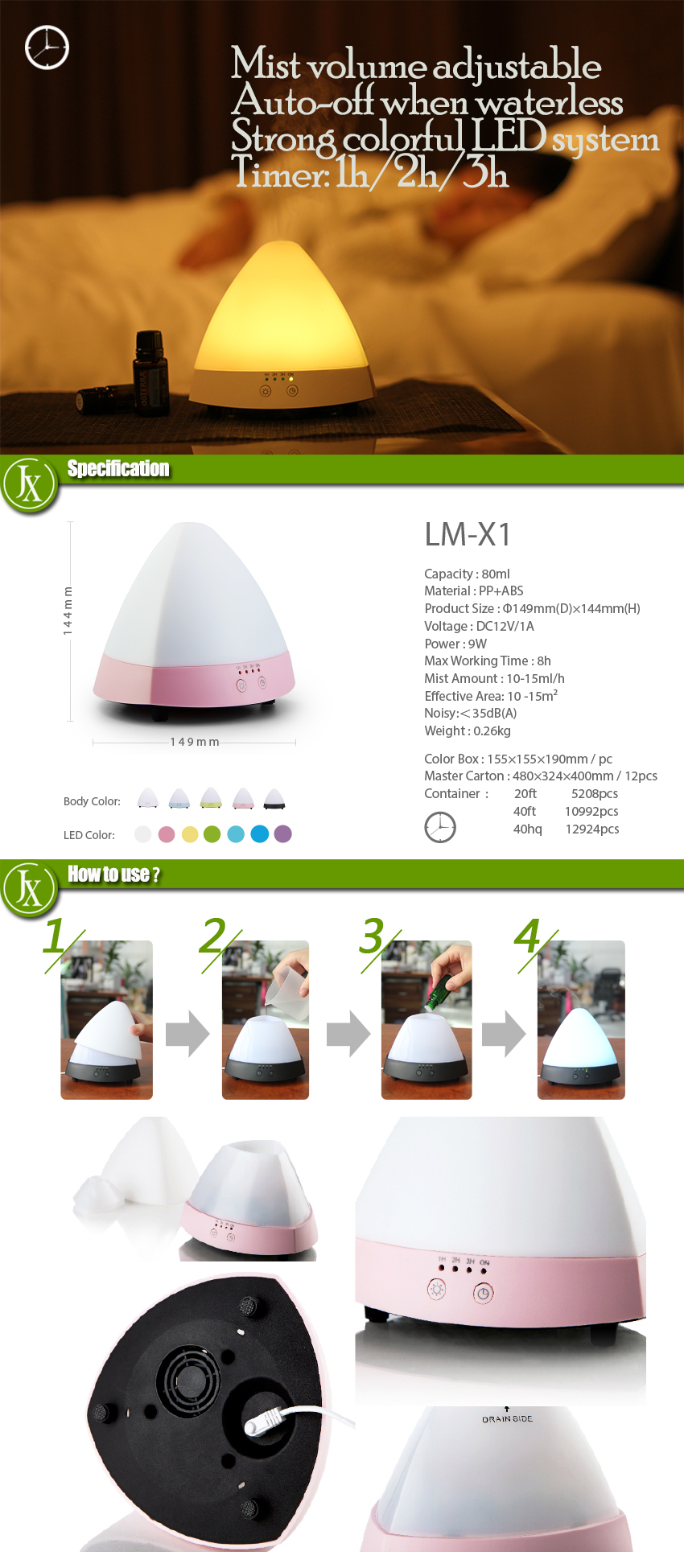 80ML Ultrasonic Aromatherapy Perfume Vapor Humidifier