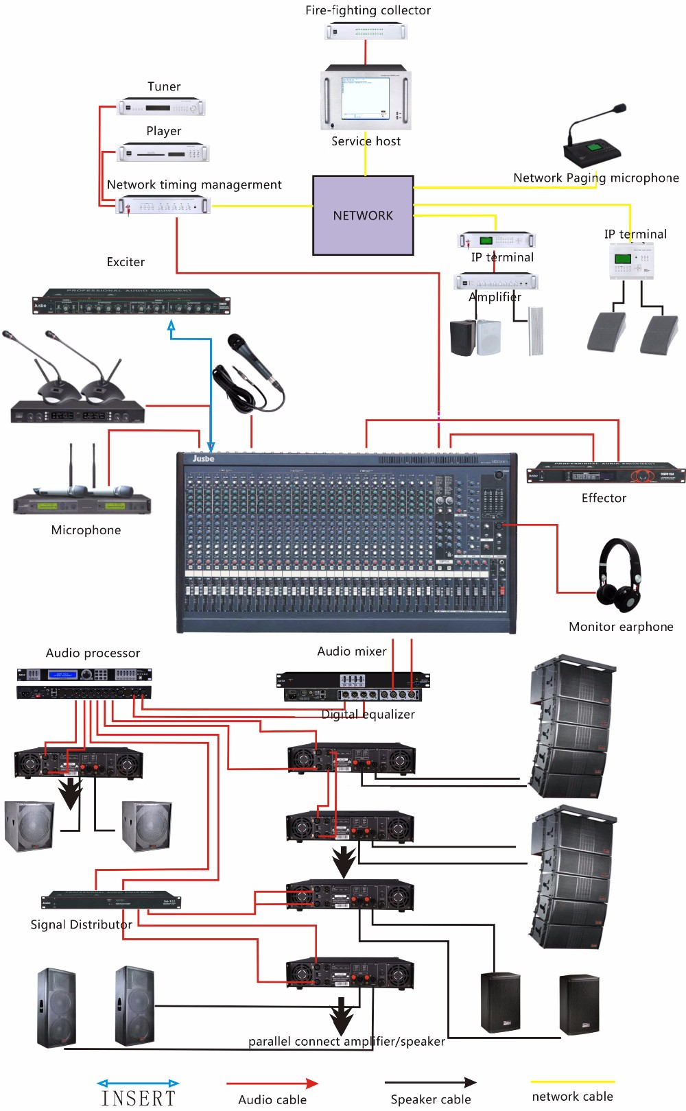 Hot Selling Full Frequency Outdoor Passive Excellent Sound Speaker Subwoofer Box Diagram Program Show Gymnasium