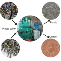High Quality Cheap Waste Copper Cable