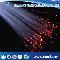 0.75mm PMMA plastic fiber optic bare fiber for communication and data transmission