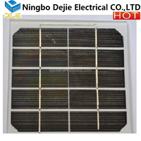 PV solar panel price / Solar cell / solar module