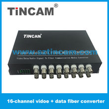 Network 16 channels bnc to vga video converter