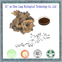 Rich Experience to Produce Black Cohosh Extract