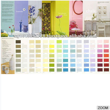 Decorating coating colour swatch