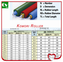 printing machine parts rubber roller for Komori XZ