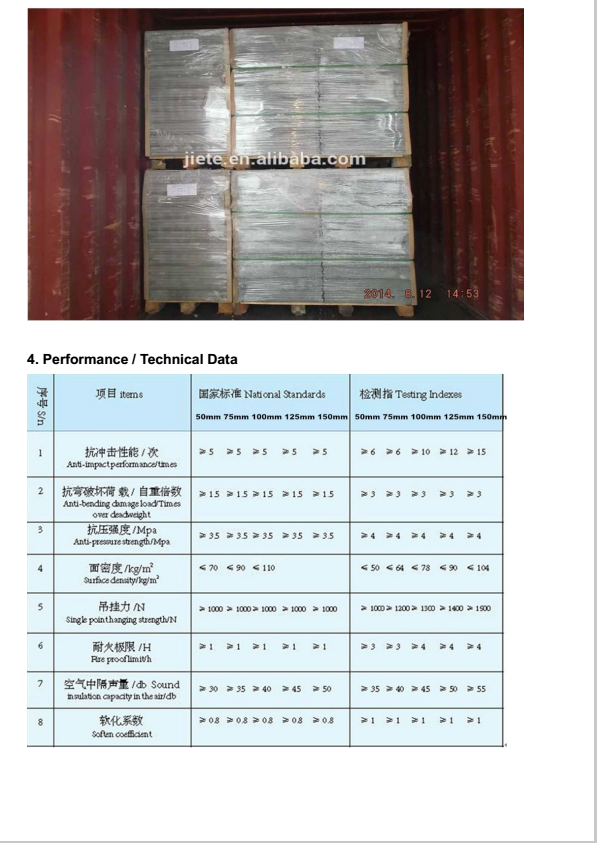EPS sandwich panel / cement partition panel / cement composite panel