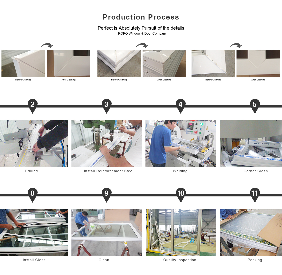 Fuzhou Ropo Building Materials Co., Ltd. - PVC Windows & Doors ...