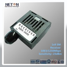 China Suppliers in safety equipment in 1250M 1100-1600nm -23dBm of receiver