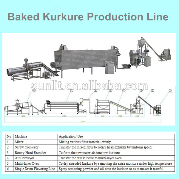 Crispy and tasty kurkure machine made in China