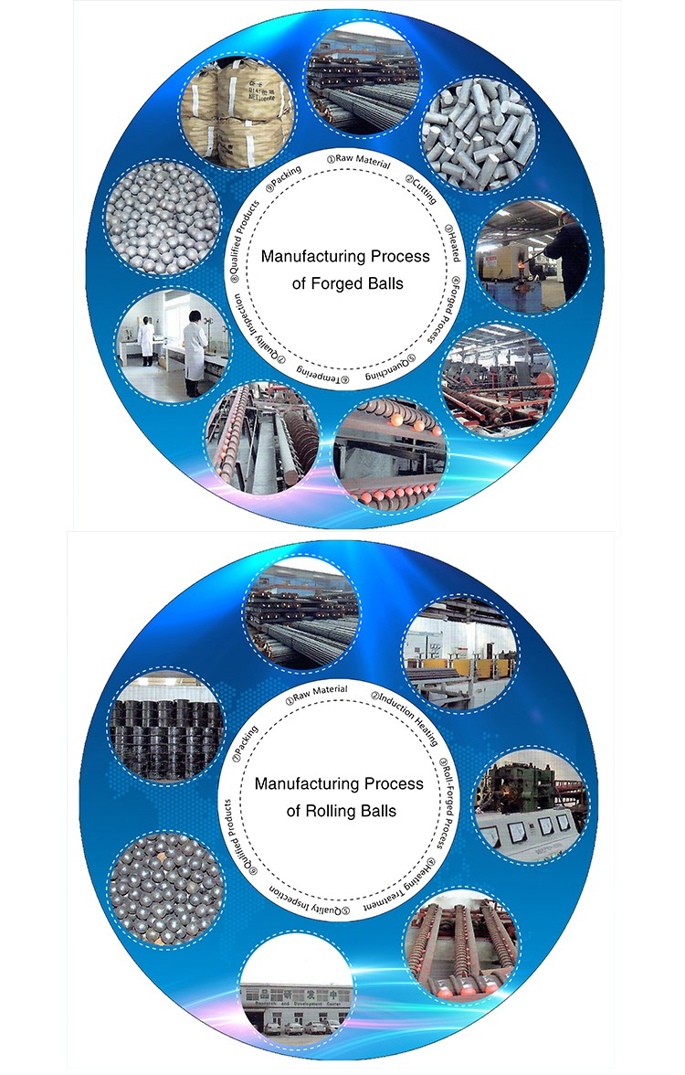 B6 Steel Forged Grinding Steel Ball For Ball Mill