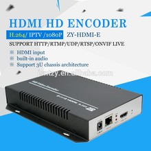 Good price of HDMI Video Capture Card high quality