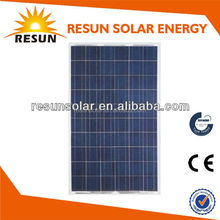 cheap price per watt solar panels 255W 12V Poly Solar Panels msnufsctures in china with CE/TUV/IEC certificate price per watt