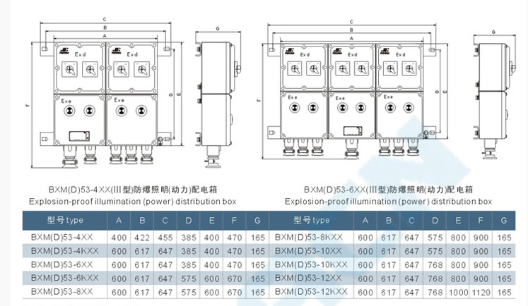best seller Explosion proof power distribution cabinet