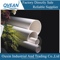 various types different sizes factory price pvc pipe/ plastic tube