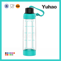 High quality 500ml plastic water bottle manufacturer