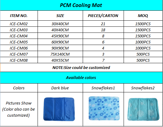 Hot And New Self-cool Adult Bed Cooling Mats