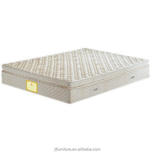 sleepwell luxury quality memory foam bonnell spring mattress RH-206