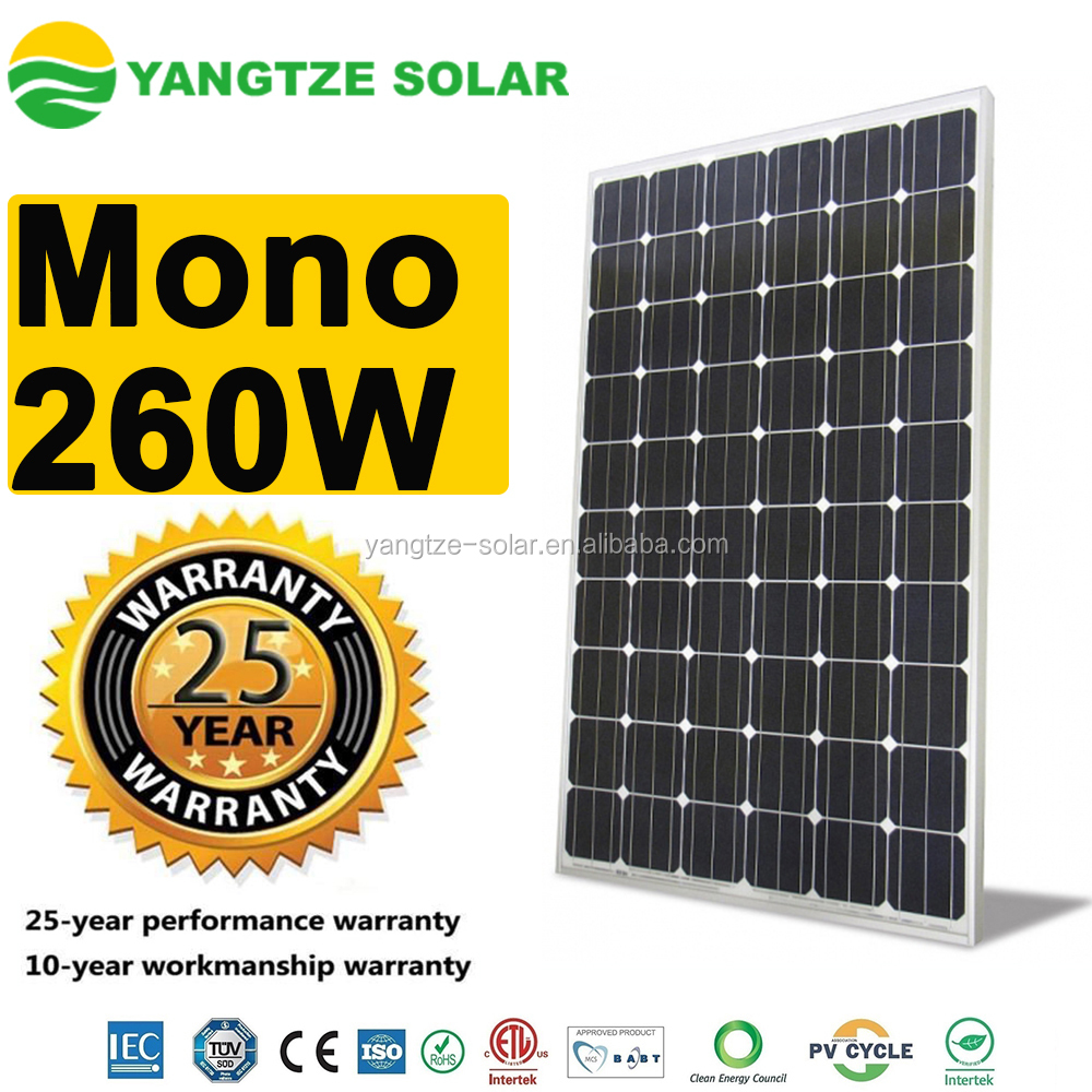Economical high efficiency solar pv panels/modules