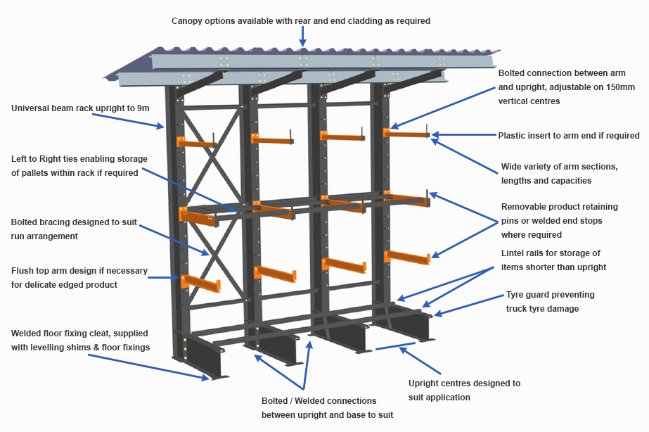 Plastic Coated Double Side Structural Rack Heavy Duty Cantilever Racking