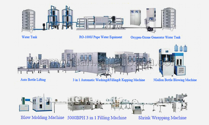 jiangmen factory sea water treatment plant