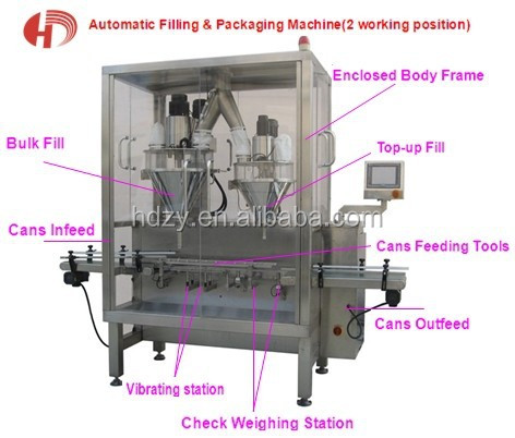 high efficiency / professional equipment /dry chemical powder filling machine