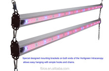 waterproof double sided plant grow led light 2Meter long IR DC Aluminium Alloy LED grow light